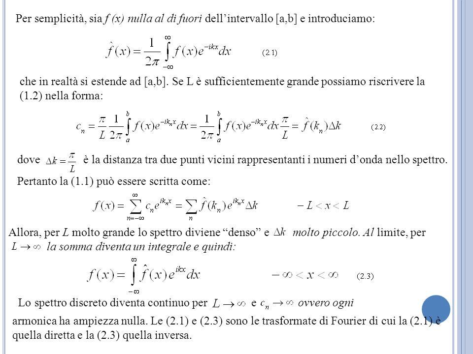 Per semplicità, sia f (x) nulla al di fuori dell'intervallo [a,b] e introduciamo: